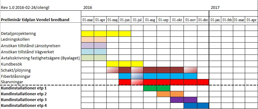 Preliminär tidplan Rev 1_2016-02-24